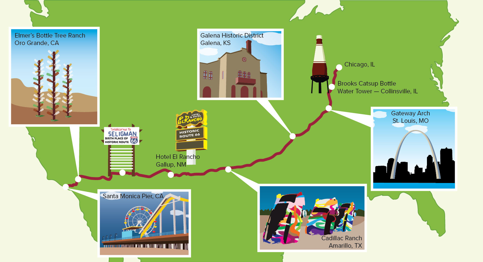 ymt-blog-best-attractions-alon-historic-route-66-map